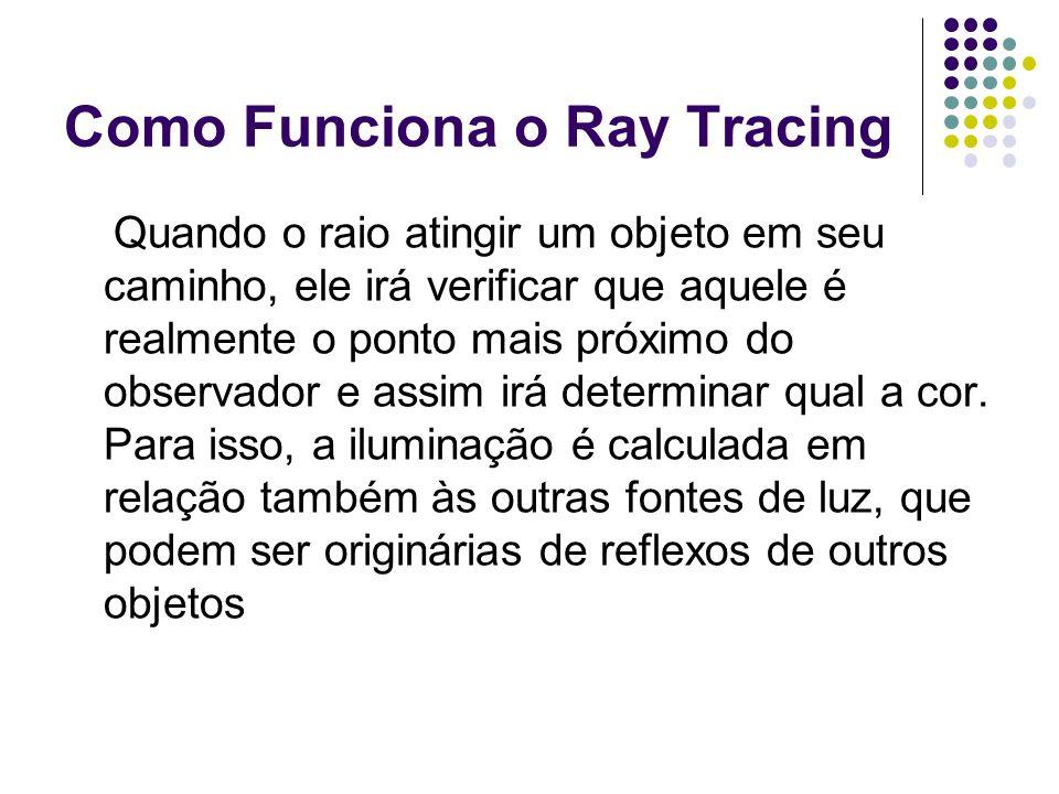 Como Funciona o Ray Tracing