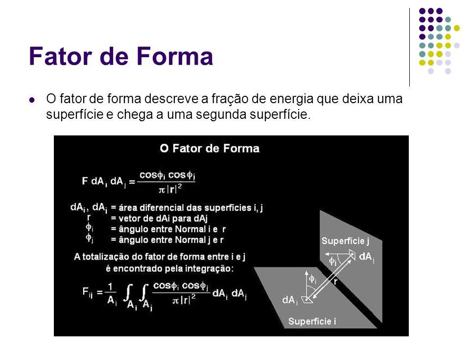 Fator de Forma O fator de forma descreve a fração de energia que deixa uma superfície e chega a uma segunda superfície.