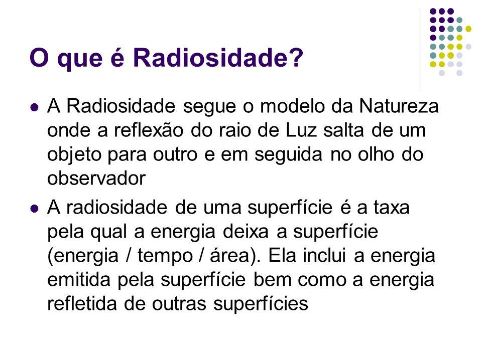 O que é Radiosidade