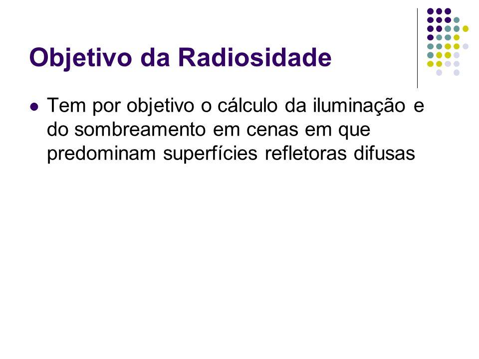 Objetivo da Radiosidade