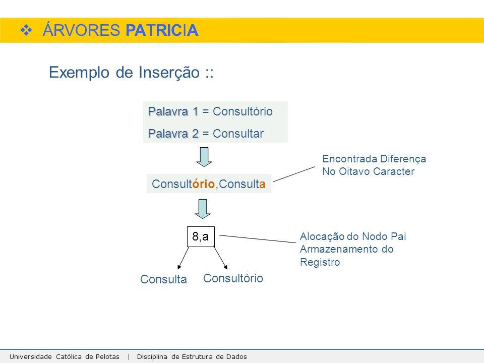 ÁRVORES PATRICIA Exemplo de Inserção :: Palavra 1 = Consultório