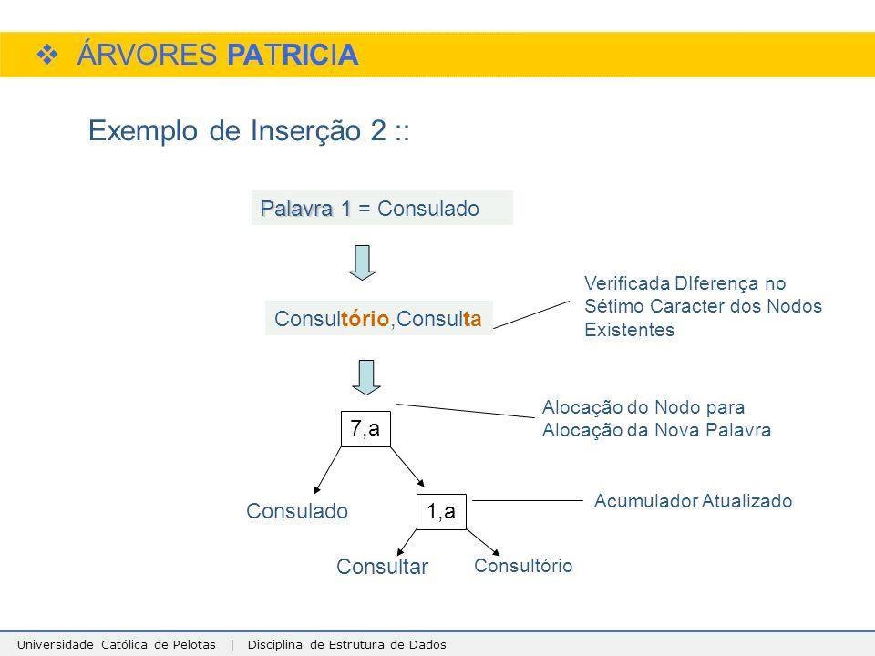ÁRVORES PATRICIA Exemplo de Inserção 2 :: Palavra 1 = Consulado