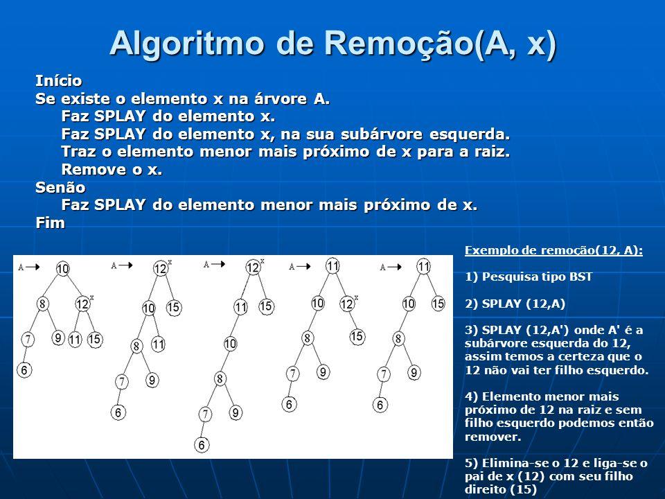 Algoritmo de Remoção(A, x)