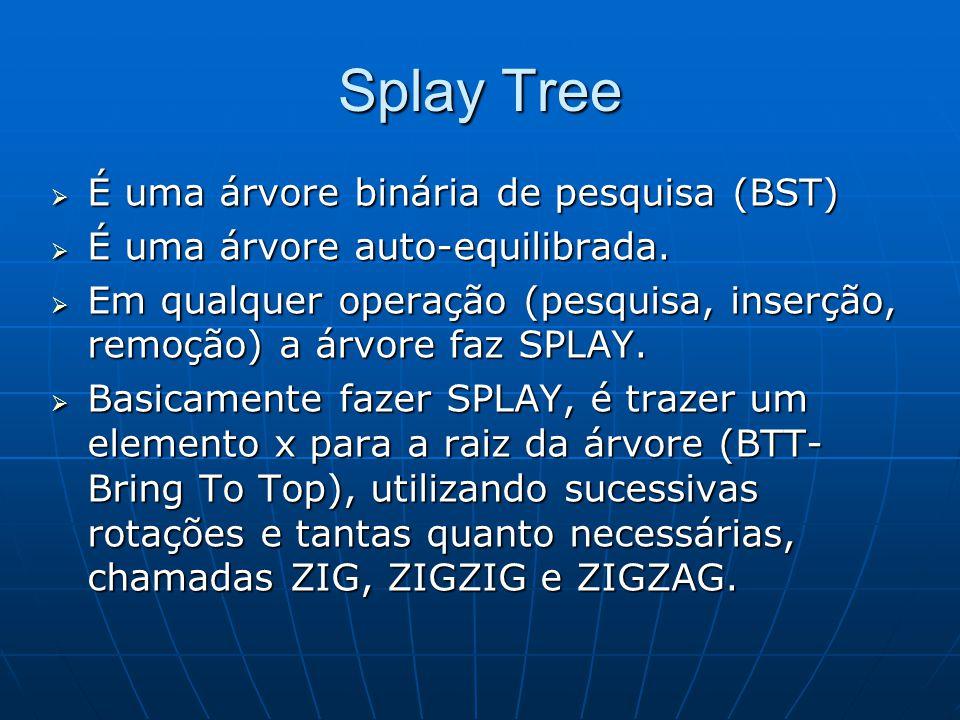 Splay Tree É uma árvore binária de pesquisa (BST)