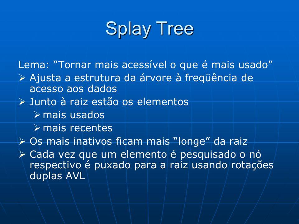 Splay Tree Lema: Tornar mais acessível o que é mais usado