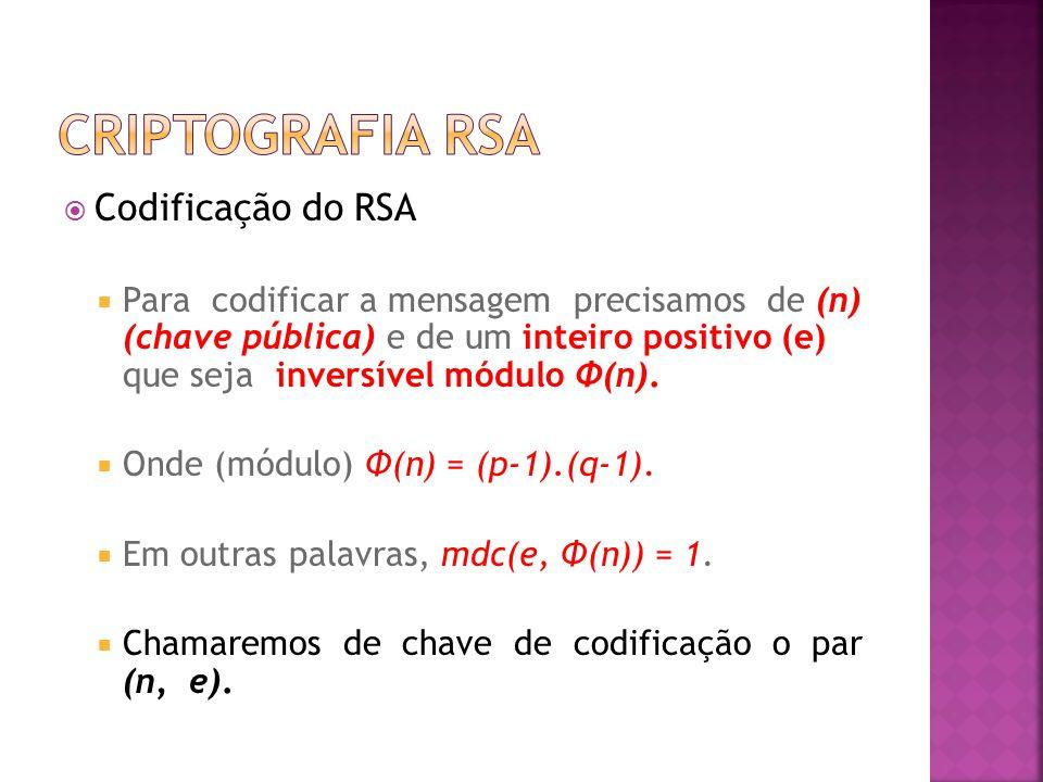 Criptografia RSA Codificação do RSA