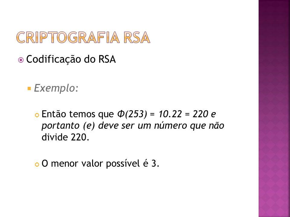 Criptografia RSA Codificação do RSA Exemplo: