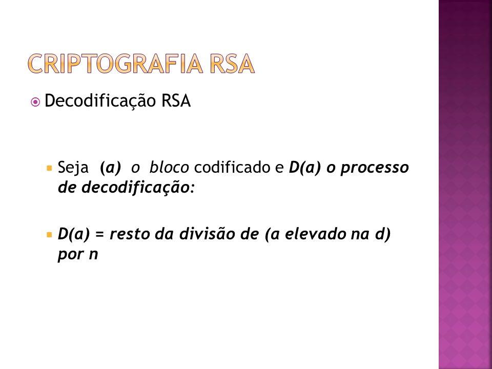 Criptografia RSA Decodificação RSA