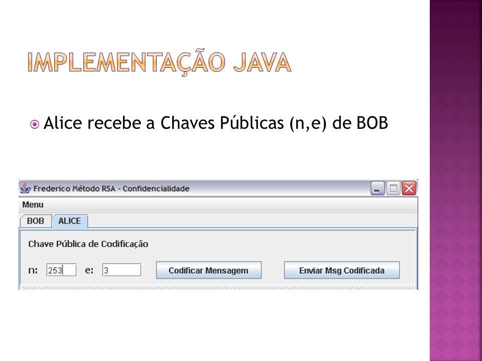 Implementação java Alice recebe a Chaves Públicas (n,e) de BOB