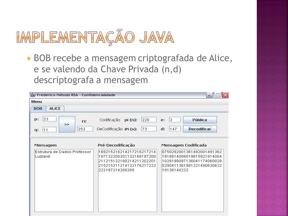 Implementação java BOB recebe a mensagem criptografada de Alice, e se valendo da Chave Privada (n,d) descriptografa a mensagem.
