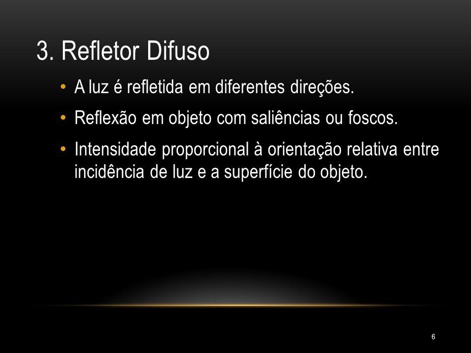 3. Refletor Difuso A luz é refletida em diferentes direções.