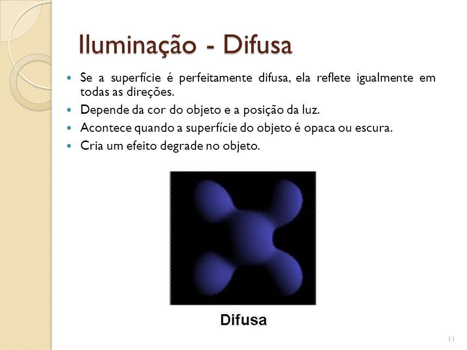 Iluminação - Difusa Se a superfície é perfeitamente difusa, ela reflete igualmente em todas as direções.
