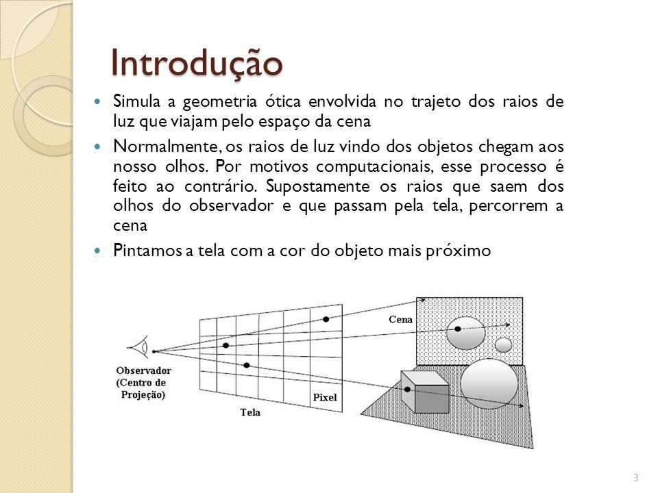 Introdução Simula a geometria ótica envolvida no trajeto dos raios de luz que viajam pelo espaço da cena.