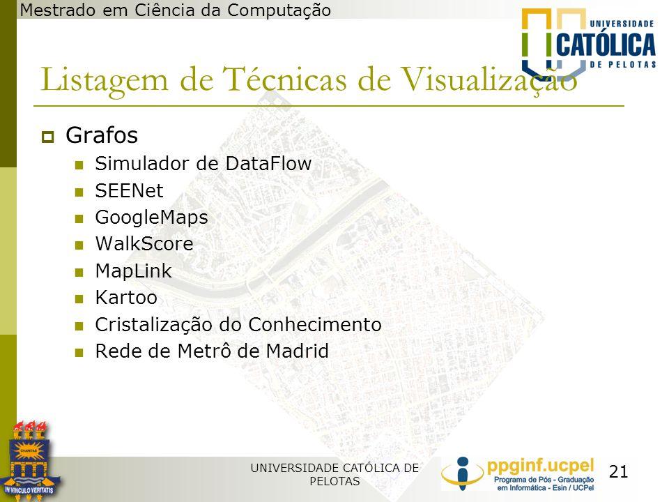 Listagem de Técnicas de Visualização