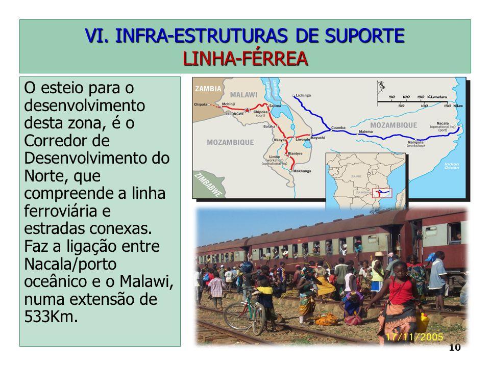 VI. INFRA-ESTRUTURAS DE SUPORTE
