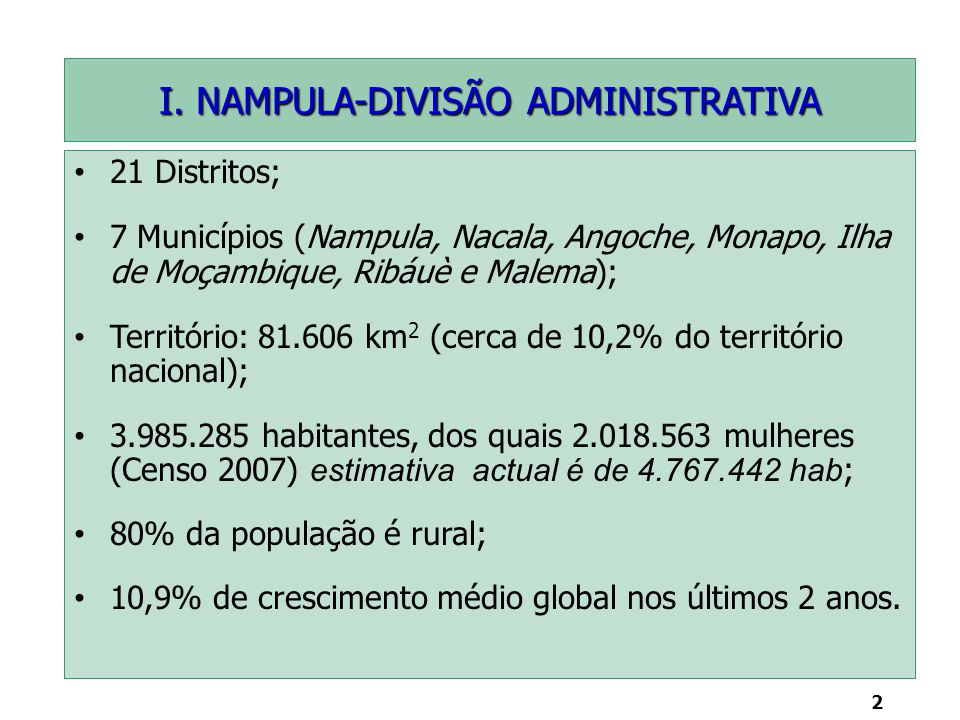 I. NAMPULA-DIVISÃO ADMINISTRATIVA
