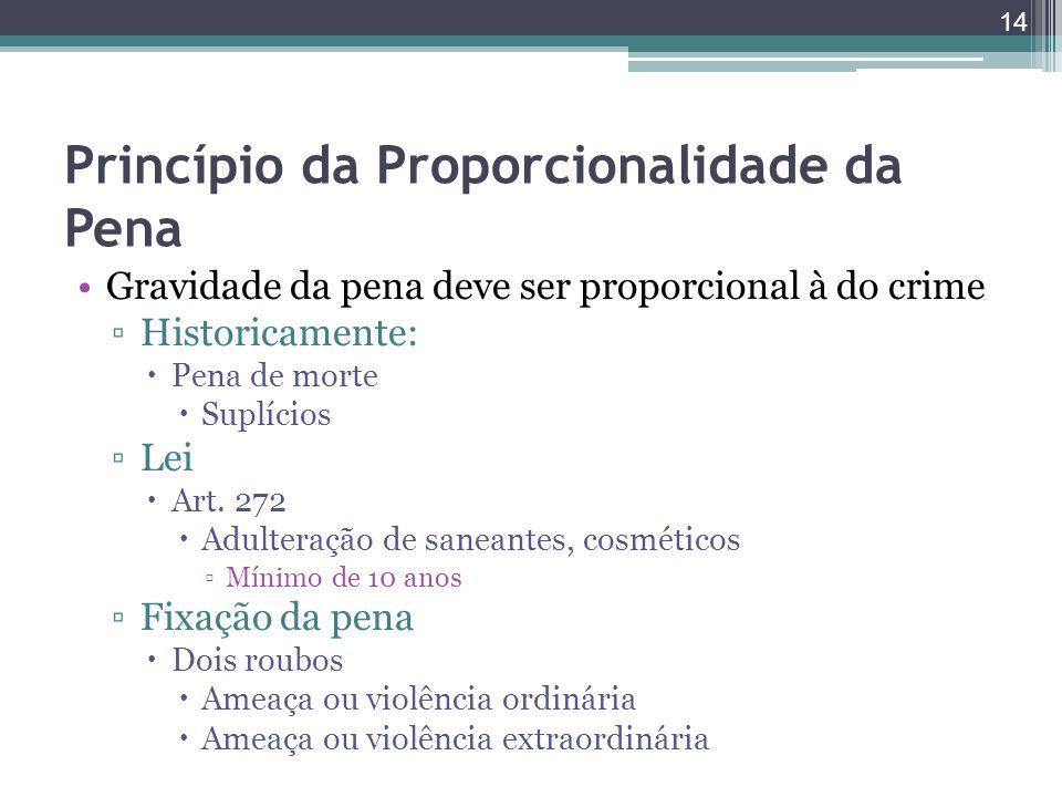Princípio da Proporcionalidade da Pena
