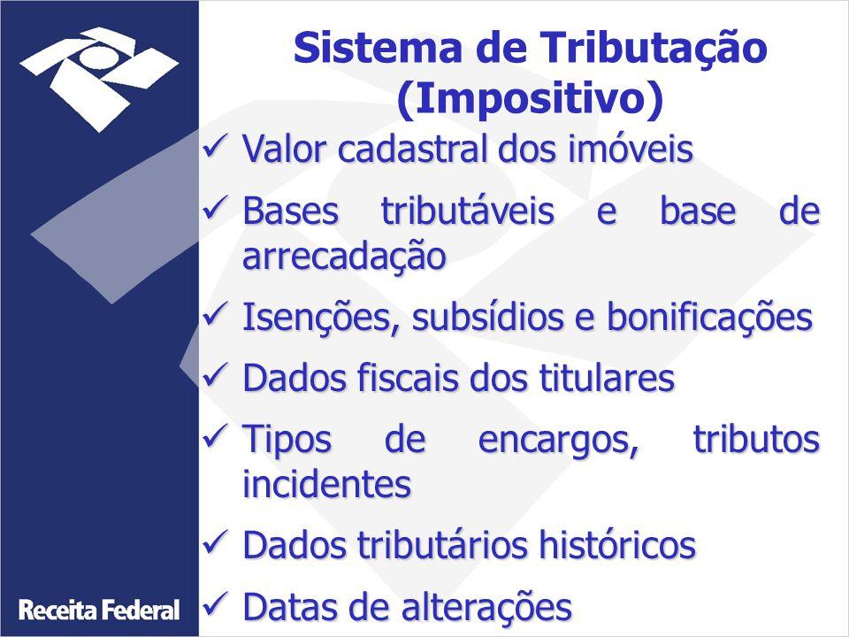 Sistema de Tributação (Impositivo)