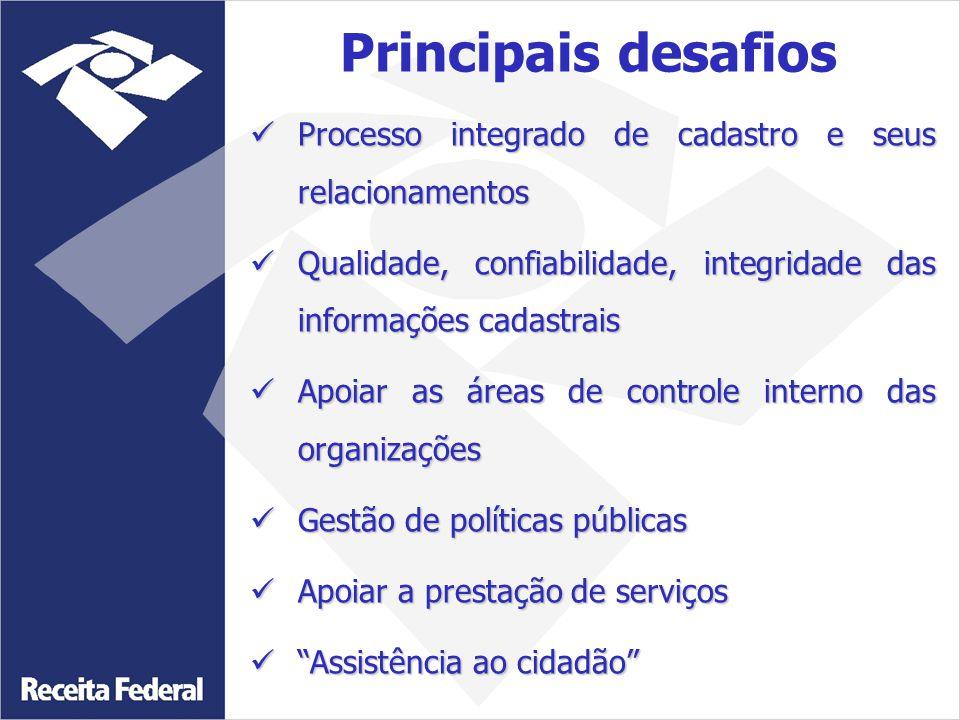 Principais desafios Processo integrado de cadastro e seus relacionamentos. Qualidade, confiabilidade, integridade das informações cadastrais.