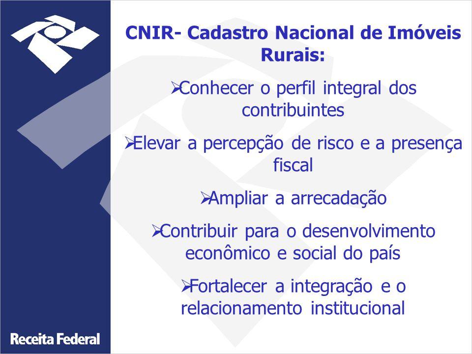 CNIR- Cadastro Nacional de Imóveis Rurais: