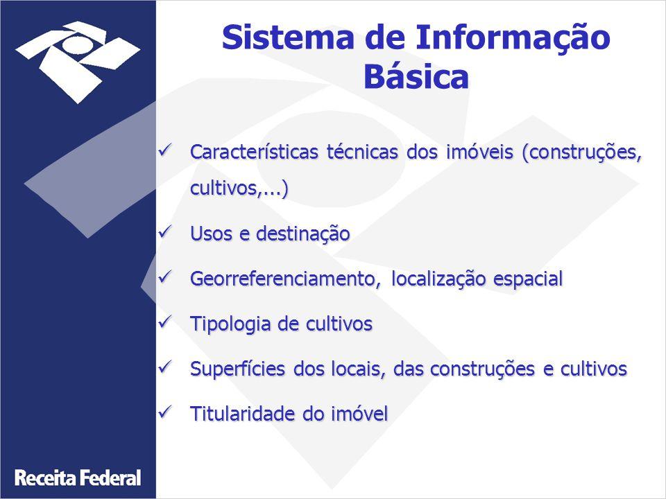 Sistema de Informação Básica