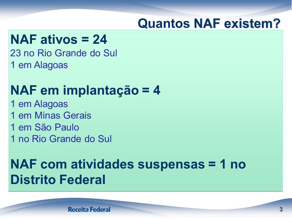 NAF com atividades suspensas = 1 no Distrito Federal