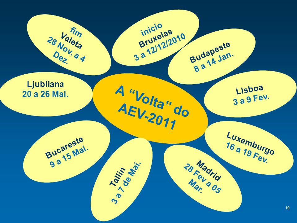 A Volta do AEV-2011 início Bruxelas fim 3 a 12/12/2010 Valeta