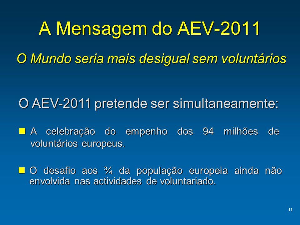 A Mensagem do AEV-2011 O Mundo seria mais desigual sem voluntários