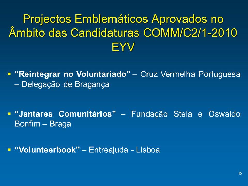 Projectos Emblemáticos Aprovados no Âmbito das Candidaturas COMM/C2/1-2010 EYV