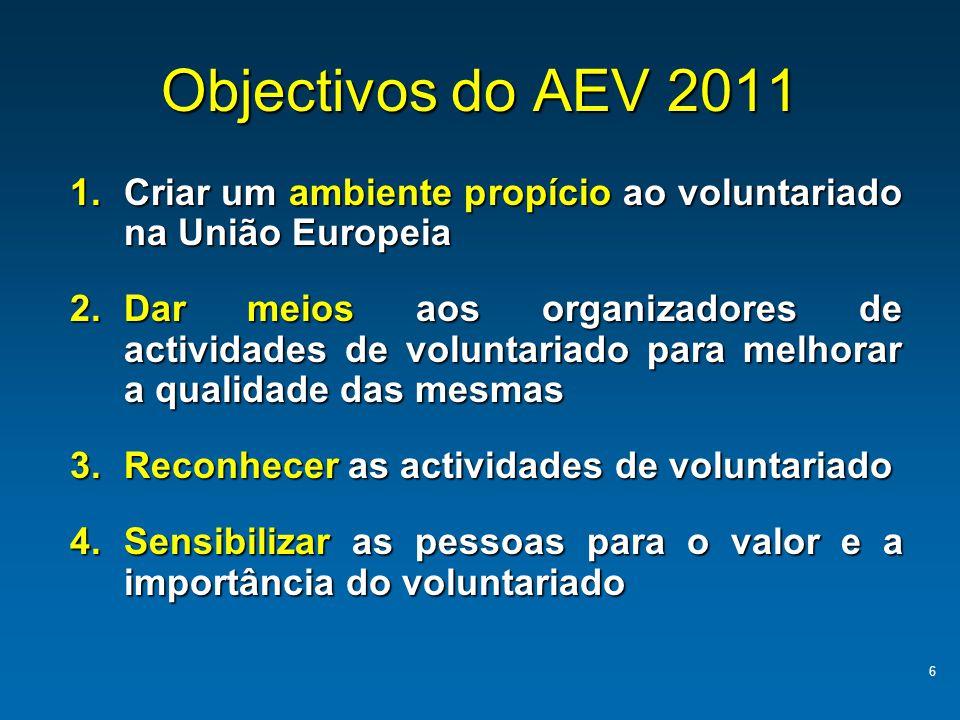 Objectivos do AEV 2011 Criar um ambiente propício ao voluntariado na União Europeia.