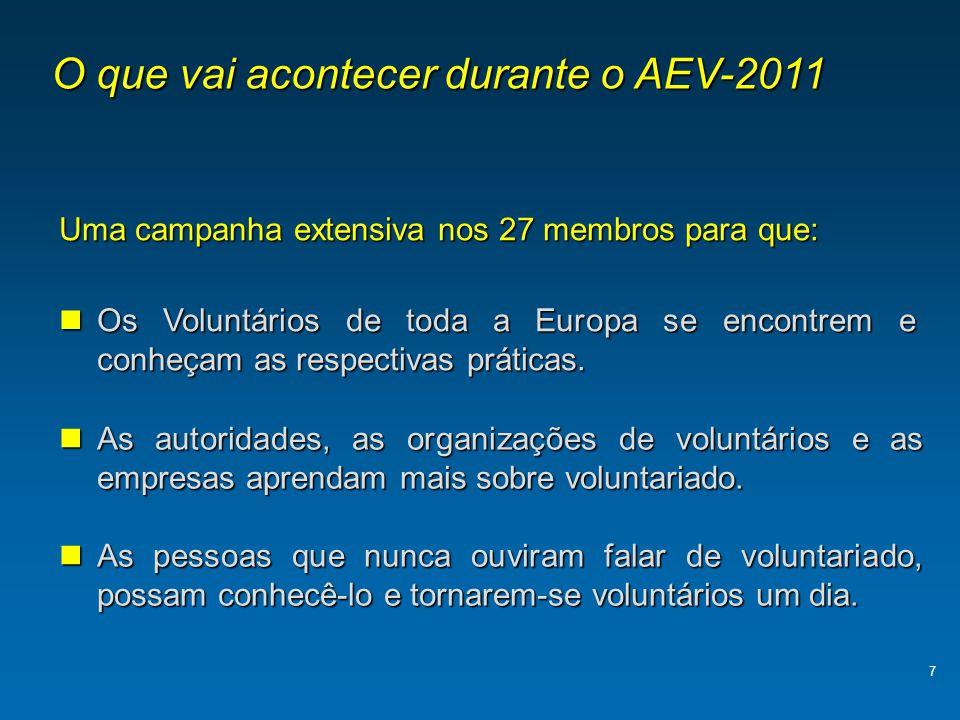 O que vai acontecer durante o AEV-2011