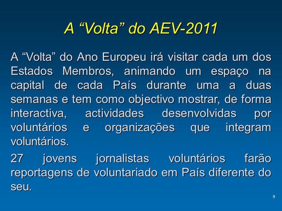 A Volta do AEV-2011