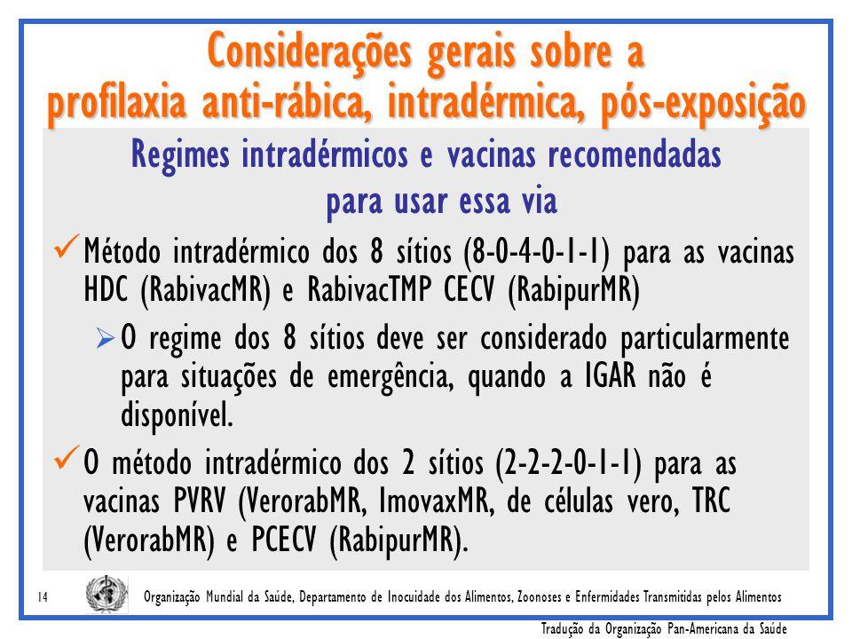 Regimes intradérmicos e vacinas recomendadas para usar essa via