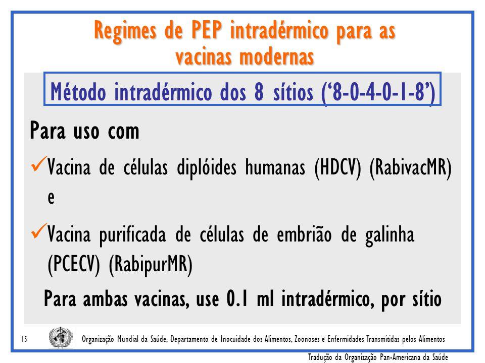 Regimes de PEP intradérmico para as vacinas modernas