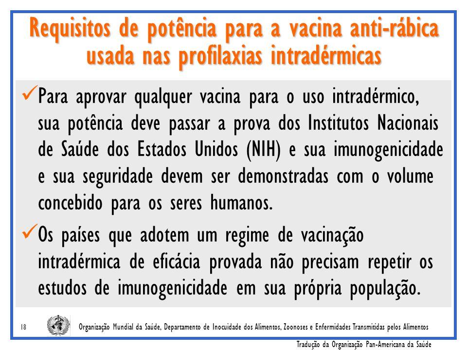 Requisitos de potência para a vacina anti-rábica usada nas profilaxias intradérmicas