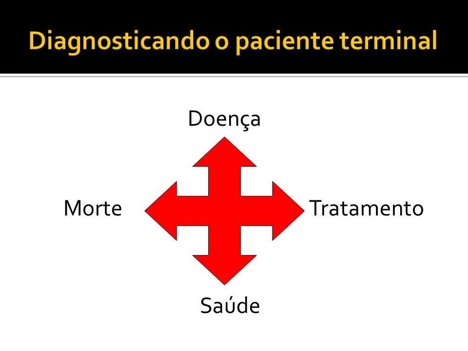 Diagnosticando o paciente terminal