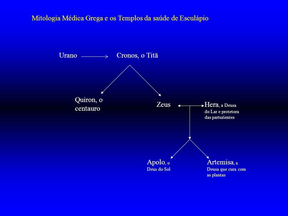 Mitologia Médica Grega e os Templos da saúde de Esculápio
