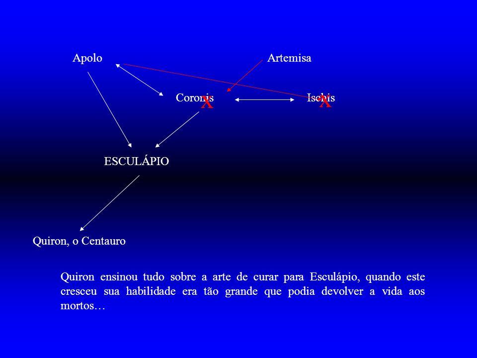 x x Apolo Artemisa Coronis Ischis ESCULÁPIO Quiron, o Centauro