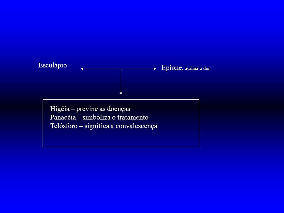 Esculápio Epione, acalma a dor. Higéia – previne as doenças.