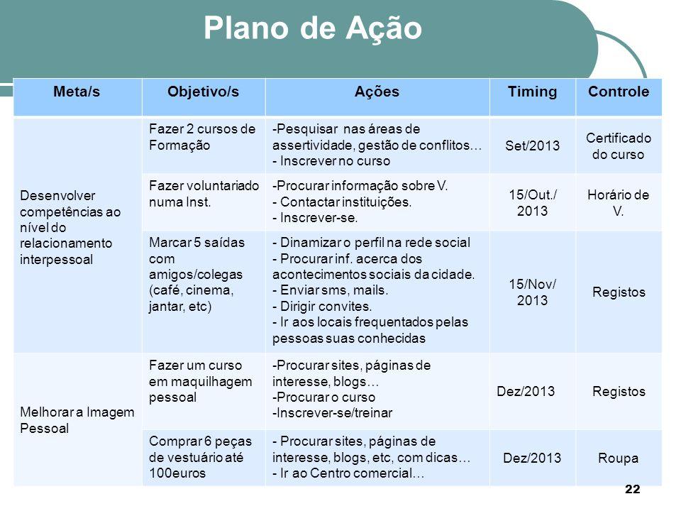 Plano de Ação Meta/s Objetivo/s Ações Timing Controle