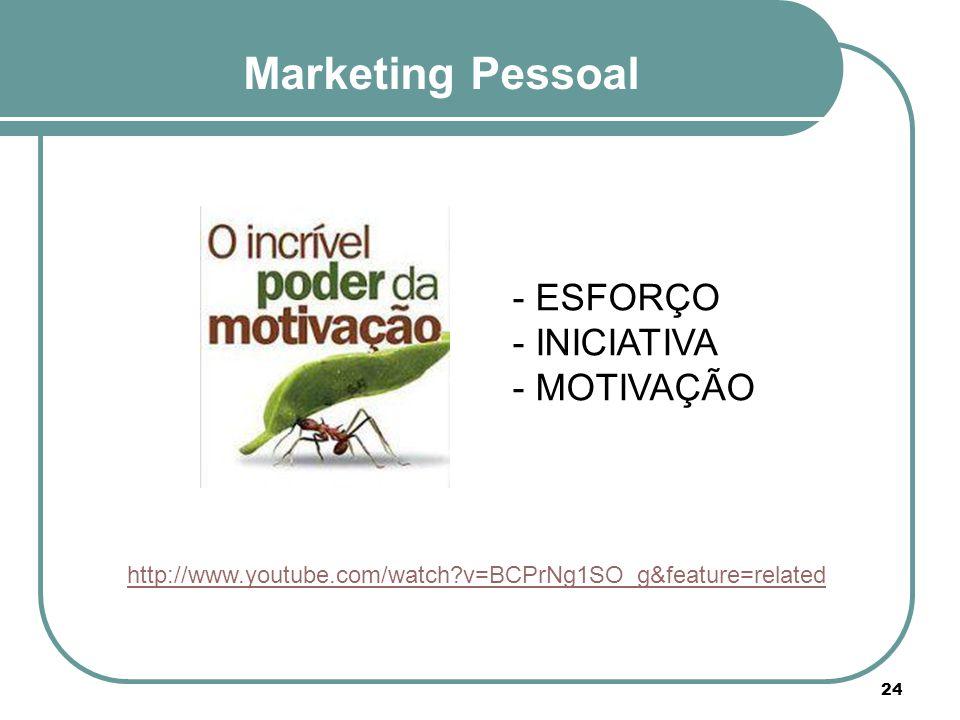 Marketing Pessoal - ESFORÇO INICIATIVA MOTIVAÇÃO