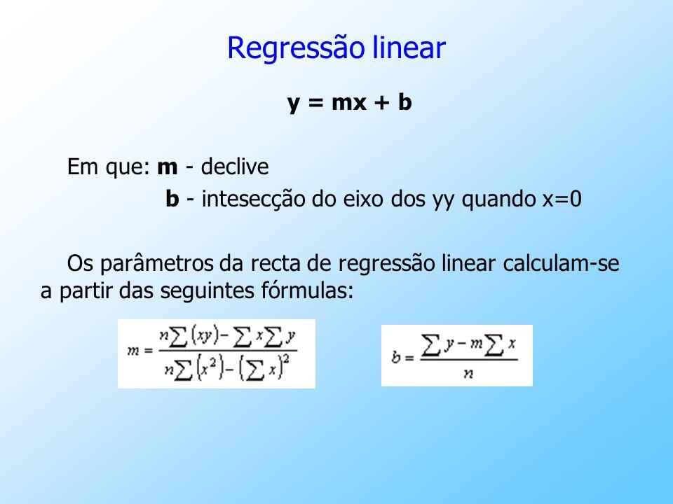 Regressão linear y = mx + b Em que: m - declive