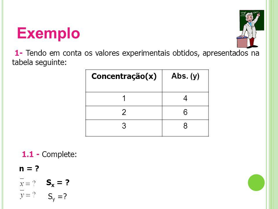 Exemplo 1- Tendo em conta os valores experimentais obtidos, apresentados na tabela seguinte: Concentração(x)