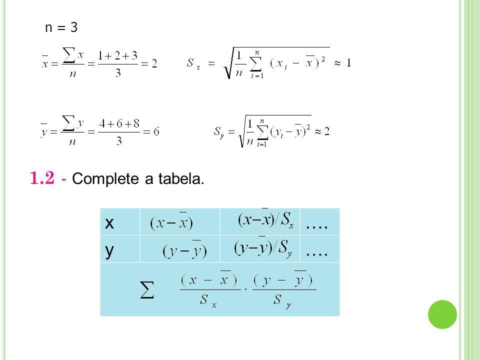 n = 3 1.2 - Complete a tabela. x …. y