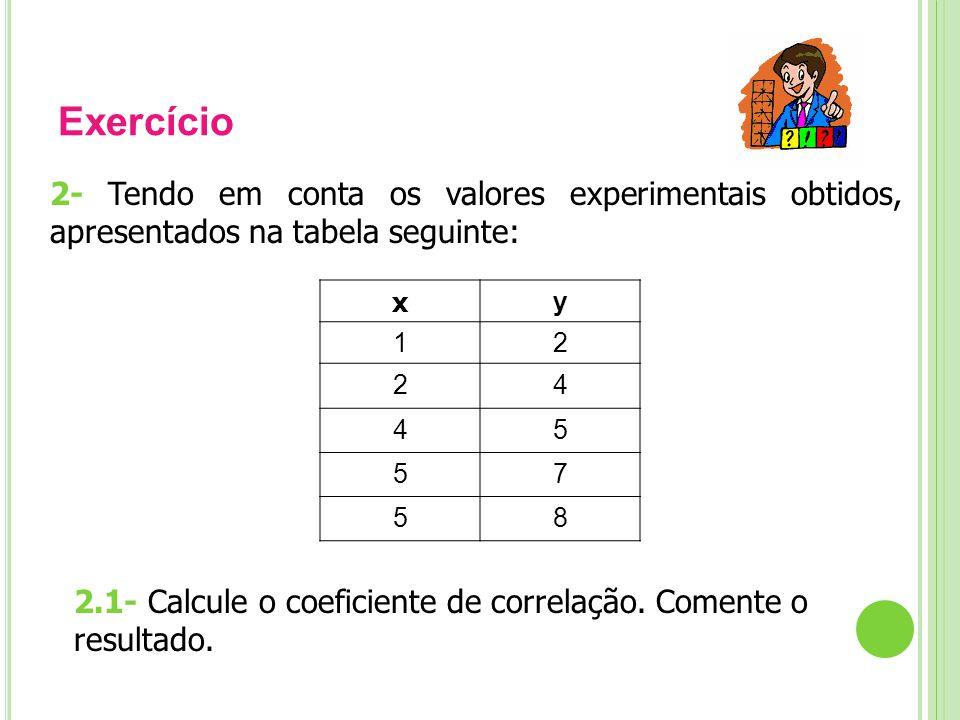 Exercício 2- Tendo em conta os valores experimentais obtidos, apresentados na tabela seguinte: x. y.