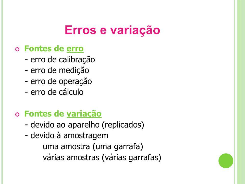 Erros e variação Fontes de erro - erro de calibração - erro de medição