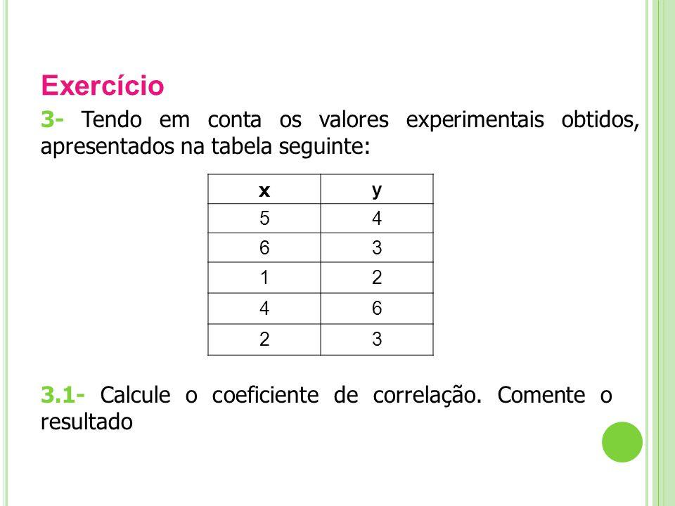 Exercício 3- Tendo em conta os valores experimentais obtidos, apresentados na tabela seguinte: x. y.