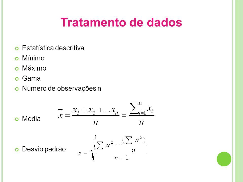 Tratamento de dados Estatística descritiva Mínimo Máximo Gama