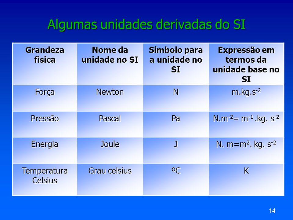 Algumas unidades derivadas do SI