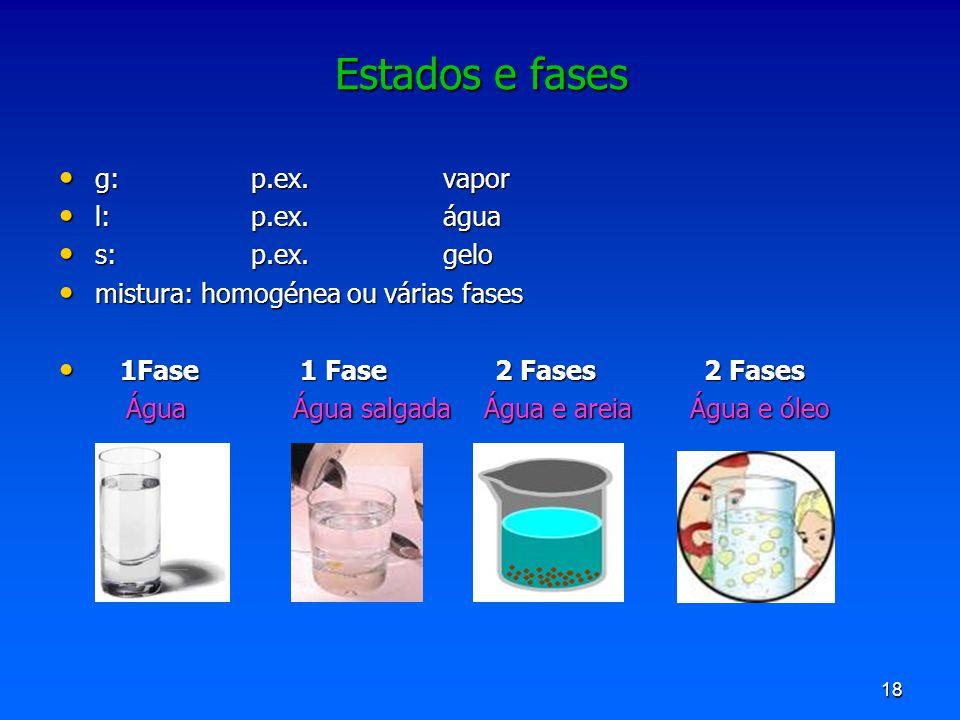 Estados e fases g: p.ex. vapor l: p.ex. água s: p.ex. gelo